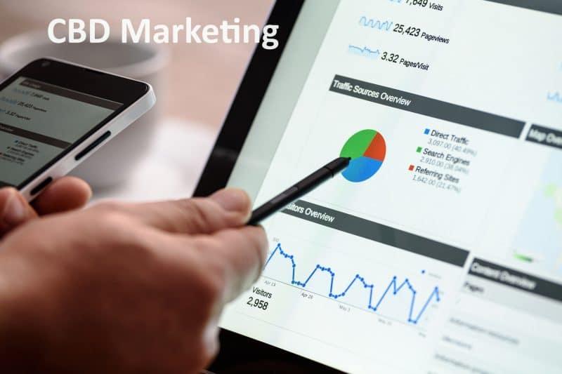 CBD Marketing Data